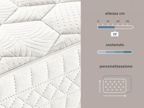 Caratteristiche del materasso in memory Ennerev Bios 5