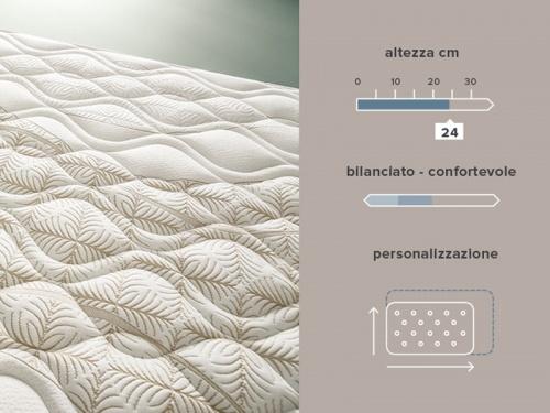 Caratteristiche principali del materasso memory Ennerev Bodypure Pro